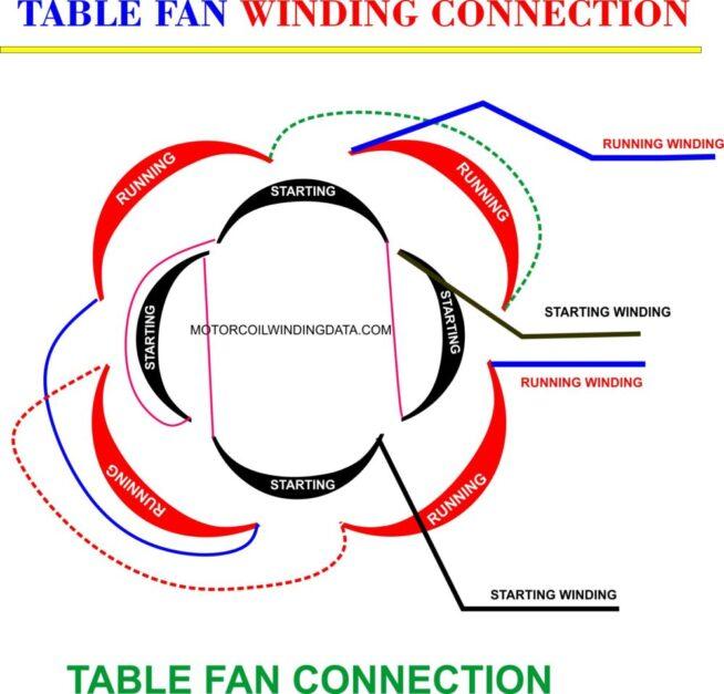 Table Fan Coil Connection Diagram