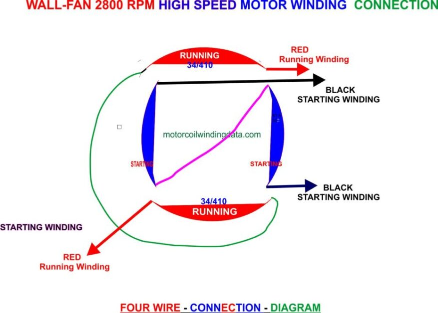 high speed wall fan connection by motorcoilwindingdata.com