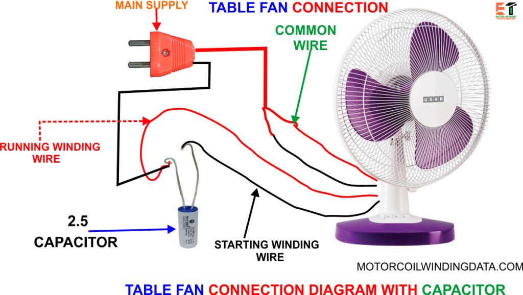 Table Fan Connection.