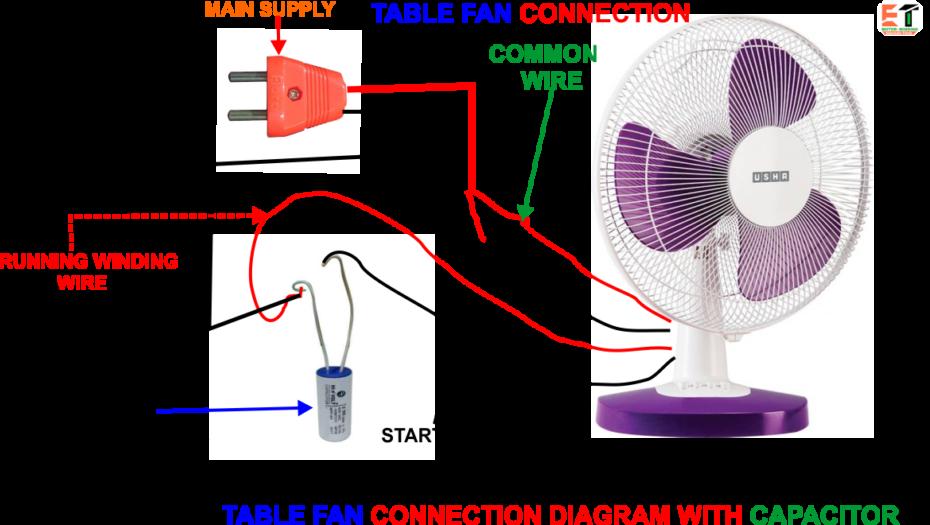 table fan motor wiring diagram  pietrodavicoit series