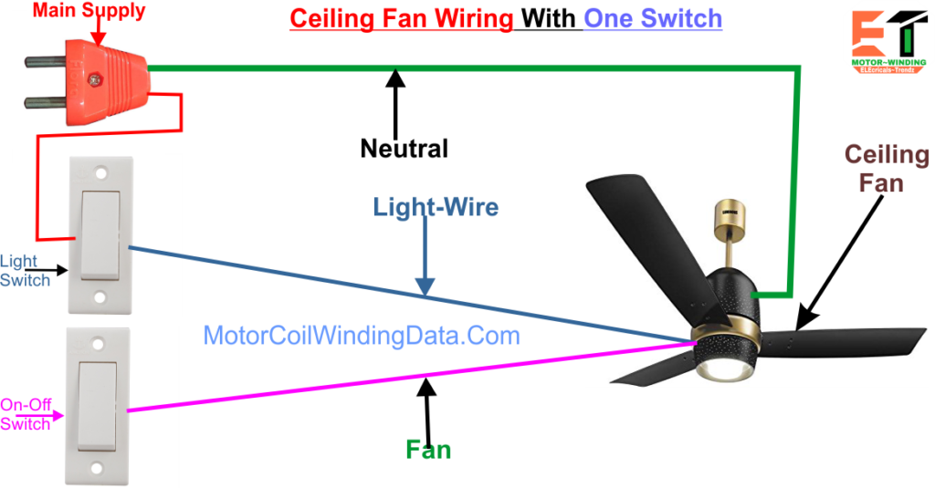 Ceiling Fan Wiring Connection Diagram Pdf.