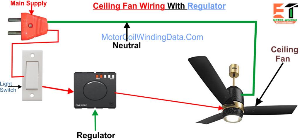 How To Wire A Ceiling Fan | Ceiling Fan Wiring-Ceiling Fan Connection?