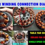 Motor Winding Connection Diagram motorcoilwindingdata.com