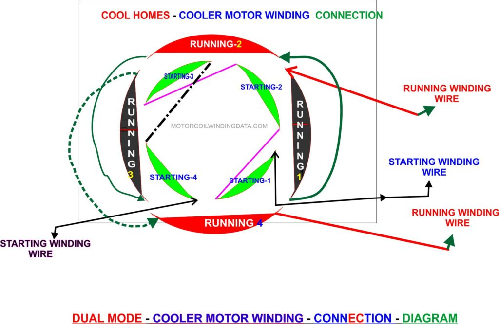 cool home cooler motor connection BY MOTORCOILWINDINGDATA.COM