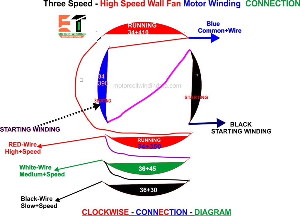 Three Speed Wall Fan Connection.by motorcoilwindingdata.com