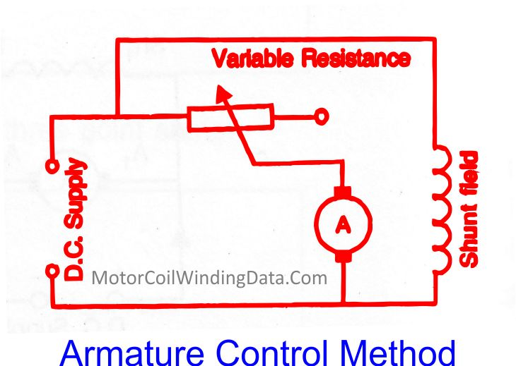 What Is A Armature Diverter Method? MotorCoilWindingData.Com