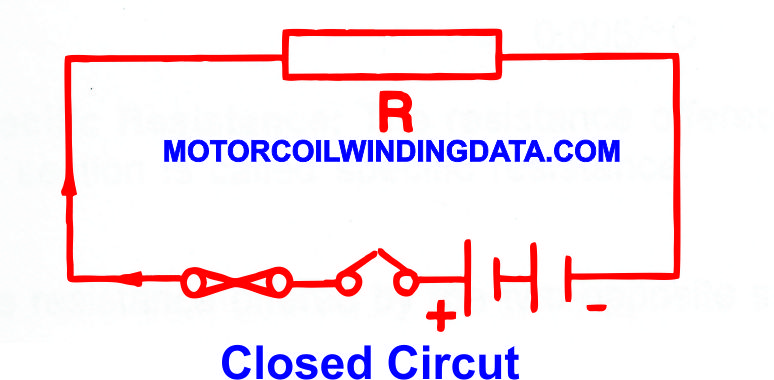 What Is Closed Circuit?by motorcoilwindingdata.com