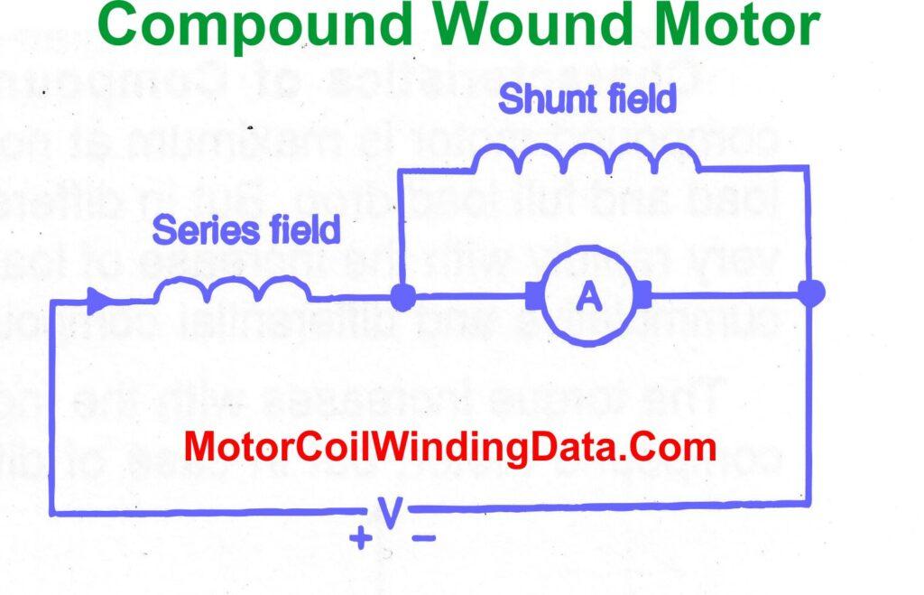 Dc Compound Wound Motor?MotorCoilWindingData.Com