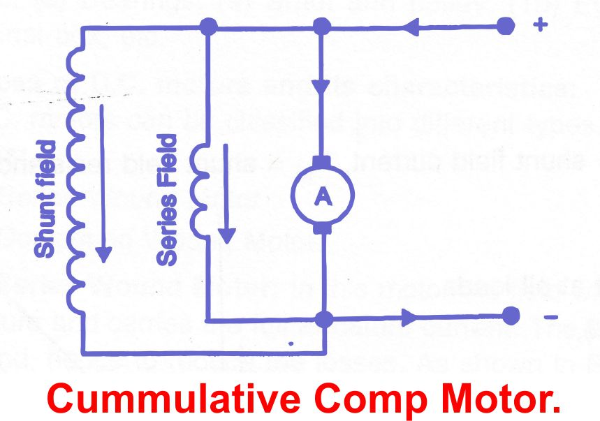 What is cumulative compound motor? MotorCoilWindingData.Com