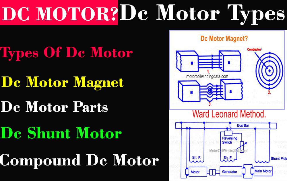 Dc Motor Types-Dc Motor Magnet-Dc Motor Diagram. By motorcoilwindingdata.com