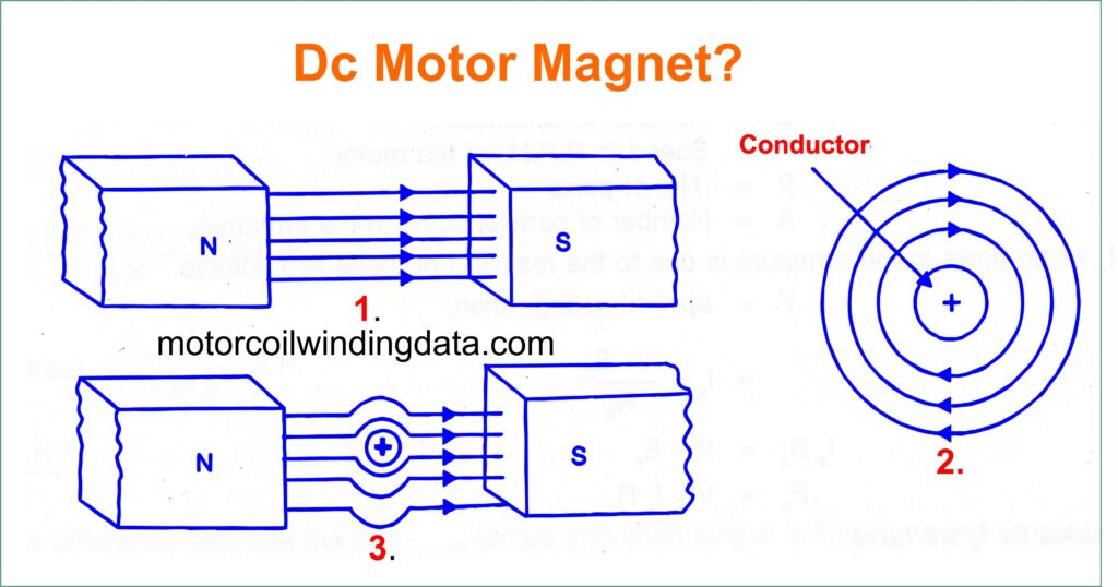 Dc Motor Magnet?