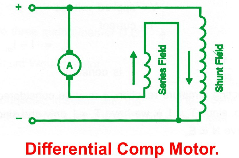 What Is Differential Compound Dc Motor? MotorCoilWindingData.Com