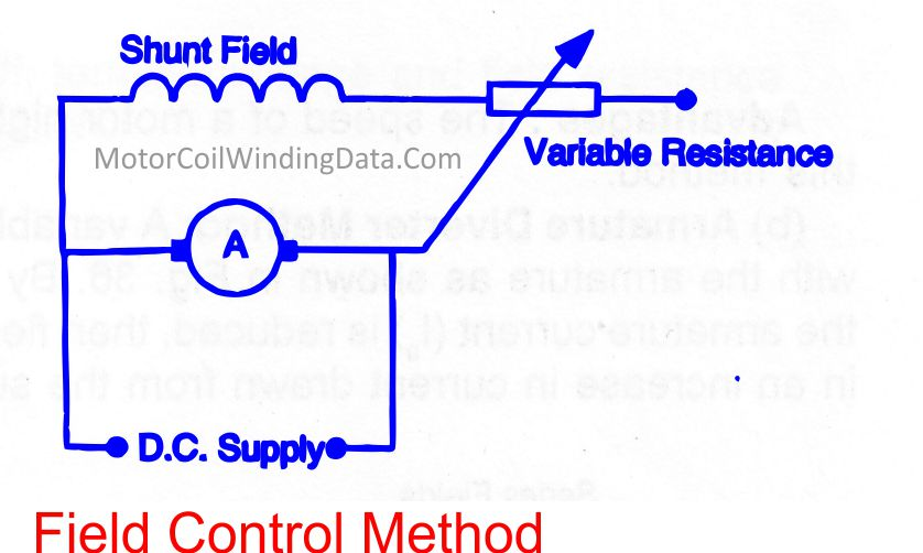 What Is The Field Control Method? MotorCoilWindingData.Com