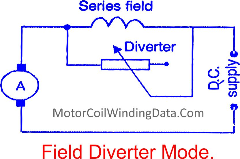 What Is a Flux Control Method? MotorCoilWindingData.Com