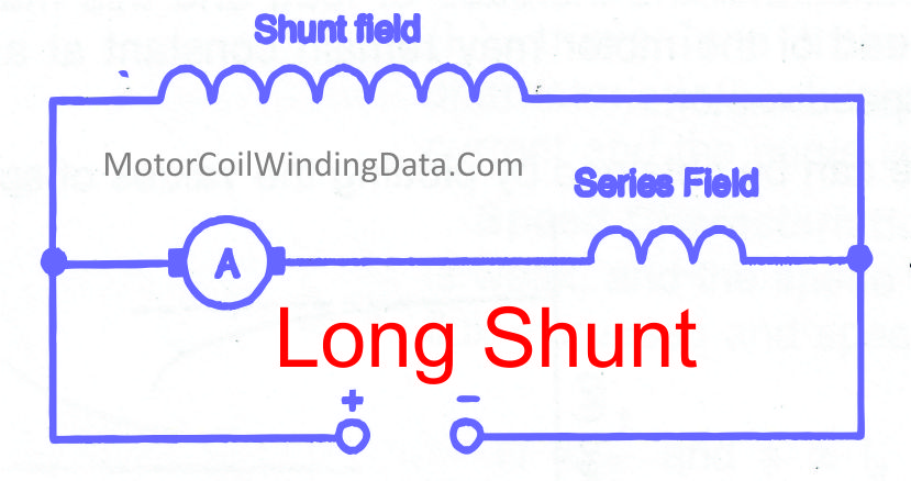 Long Shunt Compound Motor.