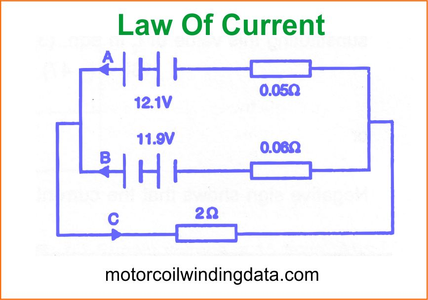 What Is The Law Of Current? by motorcoilwindingdata.com