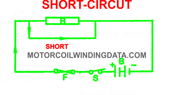 What Is Short Circuit? by motorcoilwindingdata.comSHORT-CIRCUT