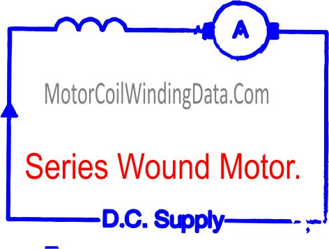 What Is The Series Wound Motor?