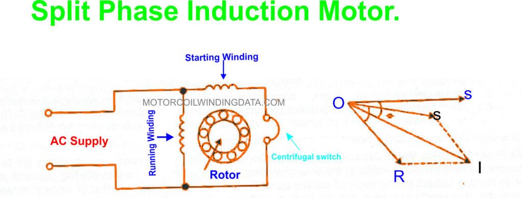Split Phase Induction Motor: by motorcoilwindingdata.com