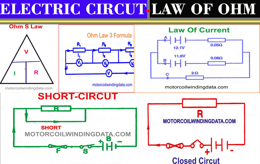 Types Of Electric Circuit?.Law Of Ohm.