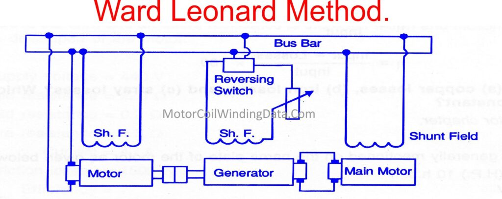 What Is A Ward Leonard Method? MotorCoilWindingData.Com